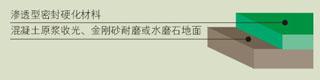 密封硬化剂施工-广州美地美地坪漆厂家